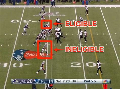 The NFL Invented A Hand Signal To Help The Seahawks Figure