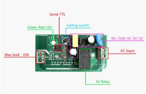 The Cheapest WiFi Smart Switch: Flashing the Sonoff Basic