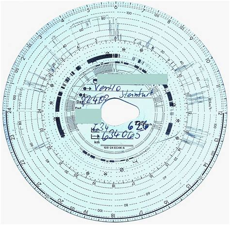 tachograph - Wiktionary