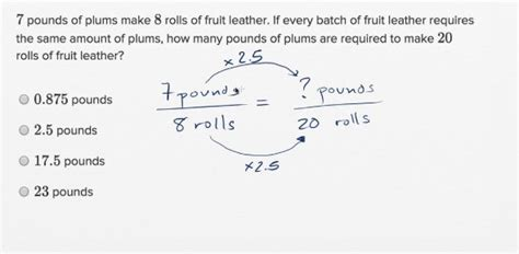 Could You Pass This Toughest SAT Math Practice Questions